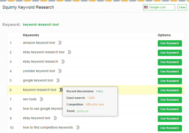 squirrly keyword research tool