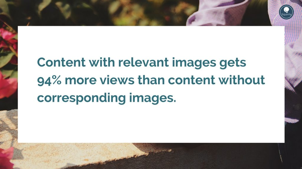 Content with relevant images gets 94% more views than content without corresponding images.